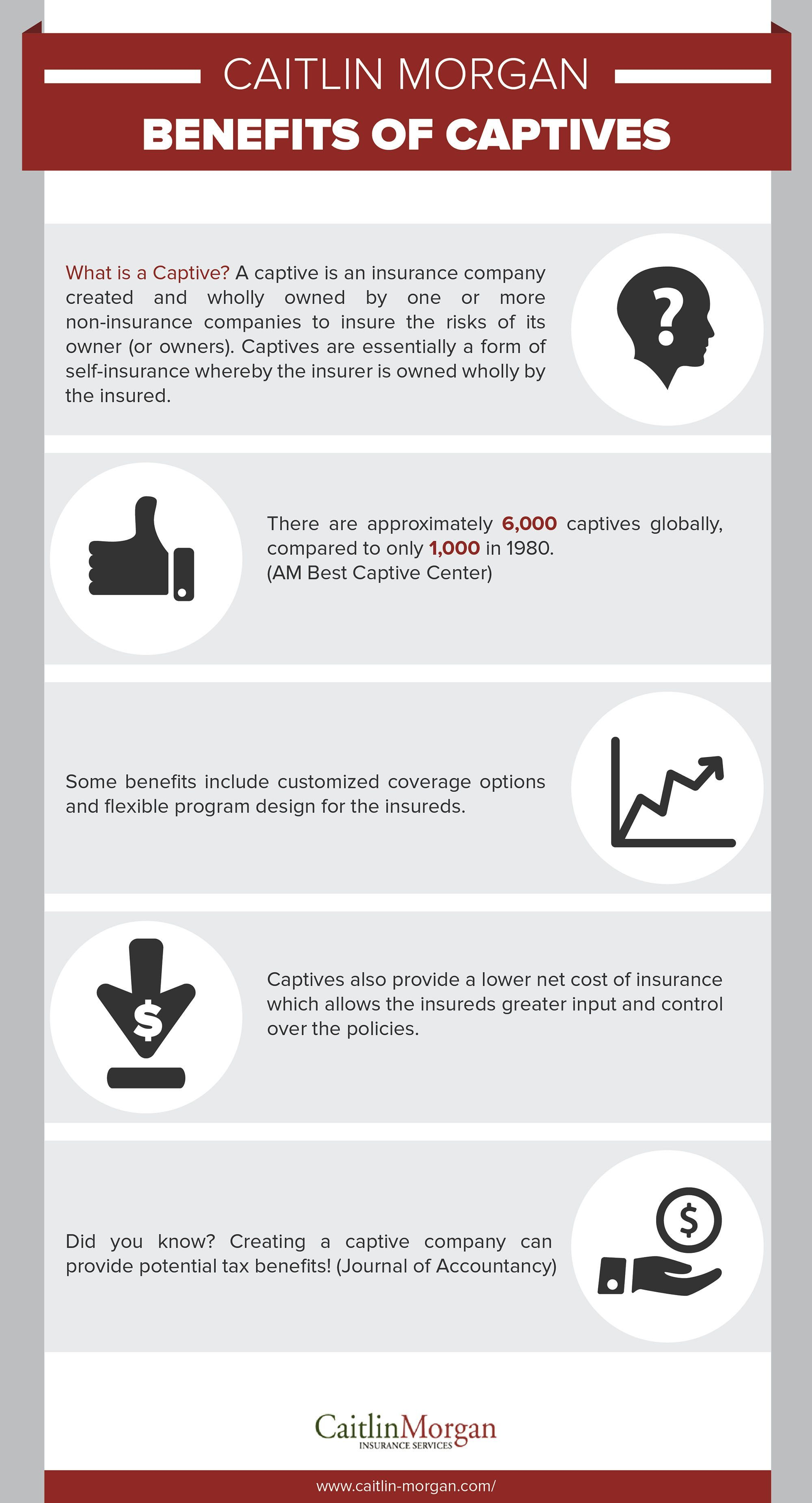 Benefits of Captives Infographic